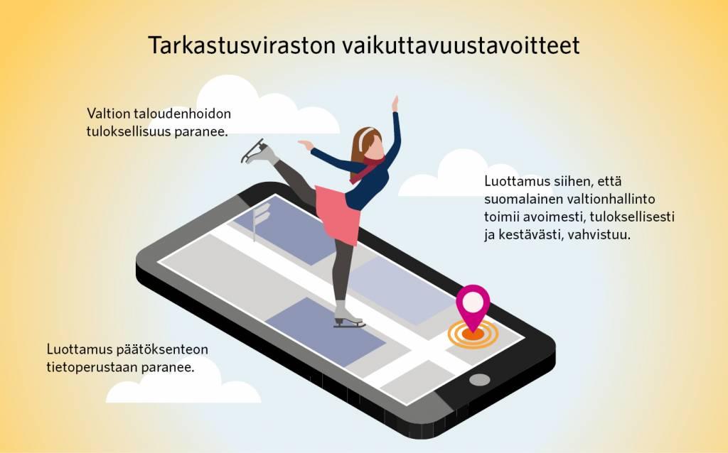 Tavoitteemmeovat: Valtion taloudenhoidon tuloksellisuus paranee. Luottamus päätöksenteon tietoperustaan paranee. Luottamus siihen, että suomalainen valtionhallinto toimii avoimesti, tuloksellisesti ja kestävästi, vahvistuu.