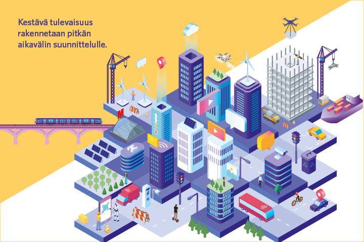 Kestävä tulevaisuus rakennetaan pitkän aikavälin suunnittelulla. Kaupunki, jossa ihmisiä, korkeita taloja, viherkattoja, tietoliikennettä sekä kulkuneuvoja maassa ja ilmassa, piirroskuva.